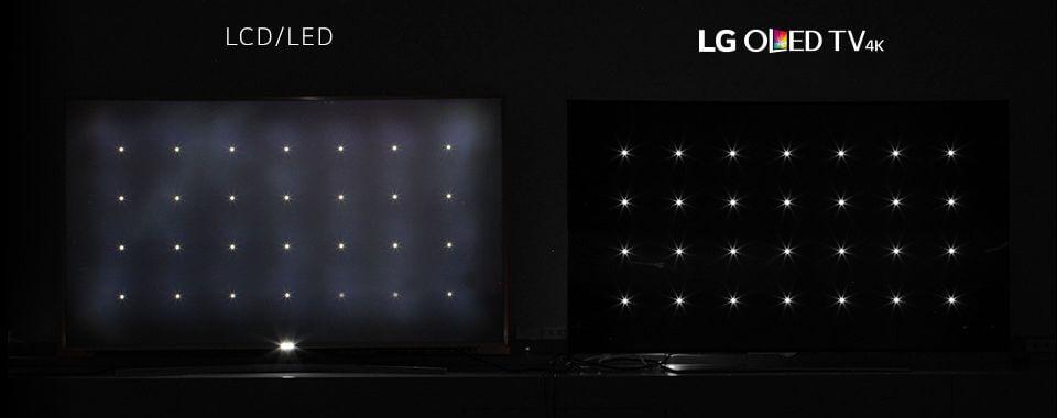OLED produces true black levels
